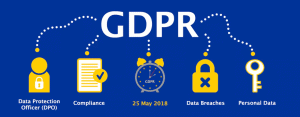 GDPR Privacy Policy, Europa Worldwide Group